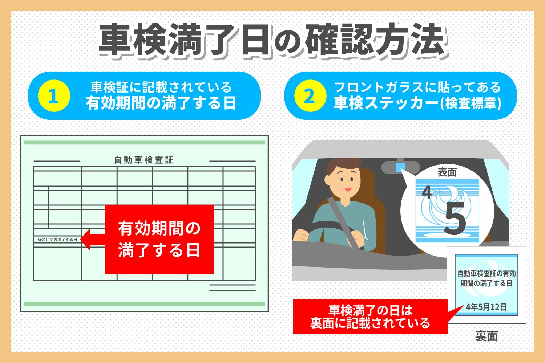 車検満了日の確認方法と過ぎてしまった場合の注意点